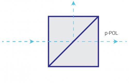 Cube Polarisers-01