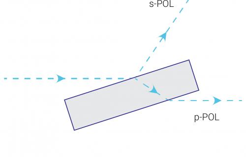 Ultrafast Polarisers-01